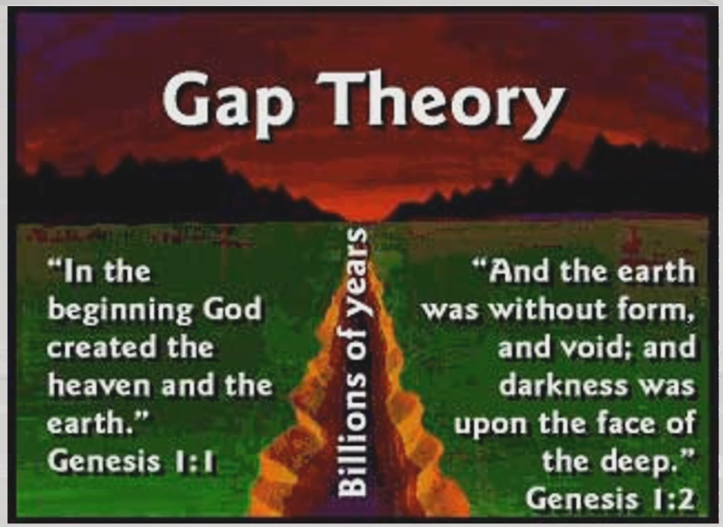 Gap Theory - Perception/Expectation